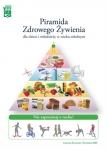 piramida_zywienia